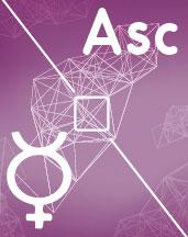 Меркурий - Асцендент (Асц) квадрат в синастрии