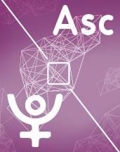 Плутон - Асцендент (Асц) квадрат в синастрии