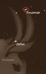 Неподвижная звезда Альджеди (Альфа Козерога) в астрологии