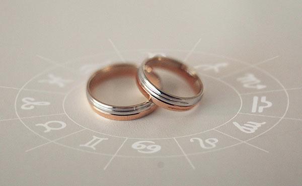 Вступление в брак в элективной астрологии, удачное время для брака
